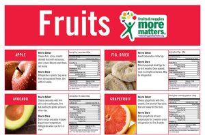 Produce Fruit Chart